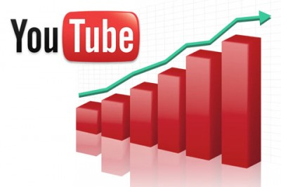 Youtube Visitors