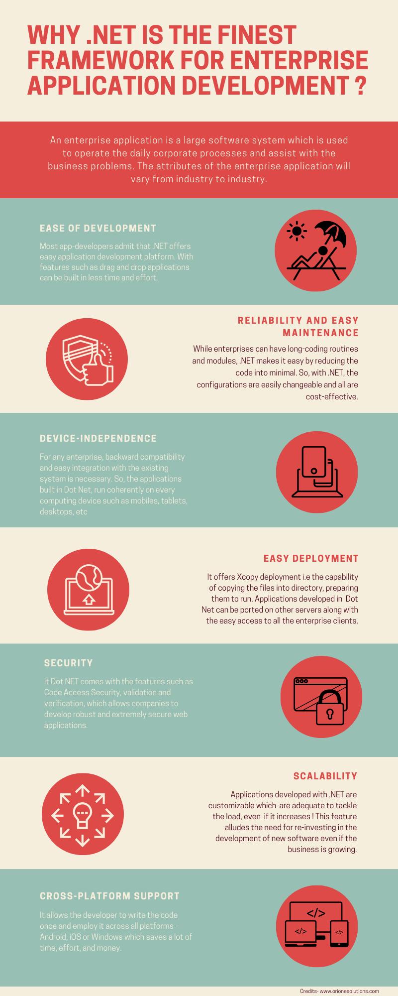 dot net framework for enterprise app development
