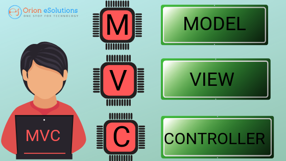 A Definitive Guide to MVC Architecture