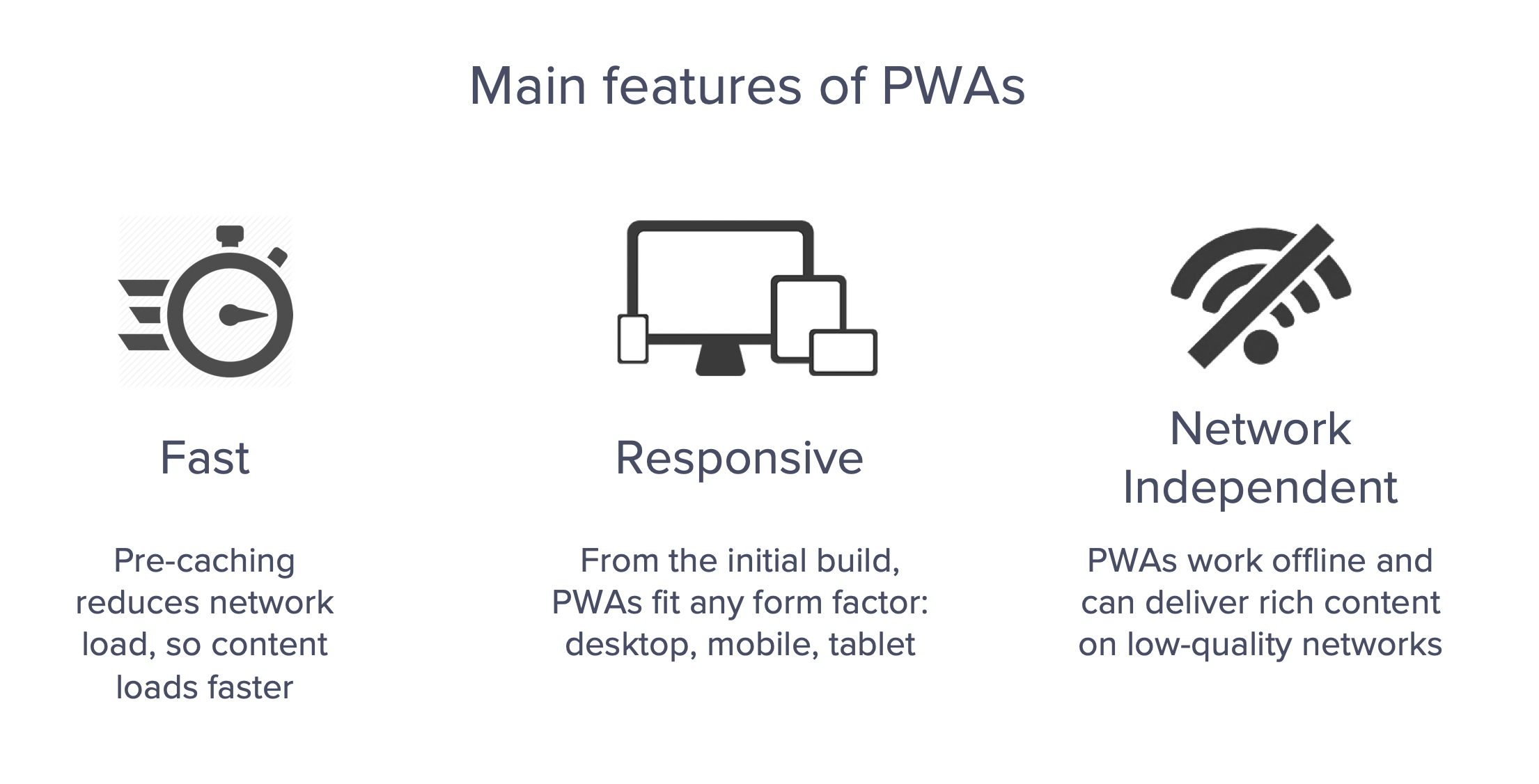 features of pwa